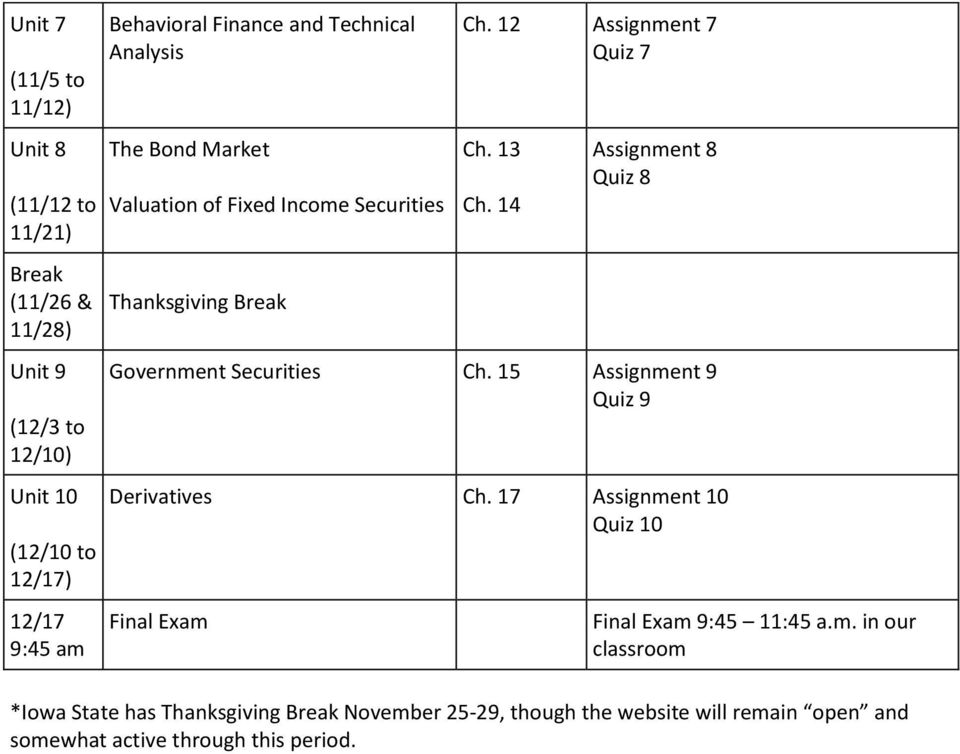 14 Assignment 8 Quiz 8 Government Securities Ch. 15 Assignment 9 Quiz 9 Derivatives Ch.