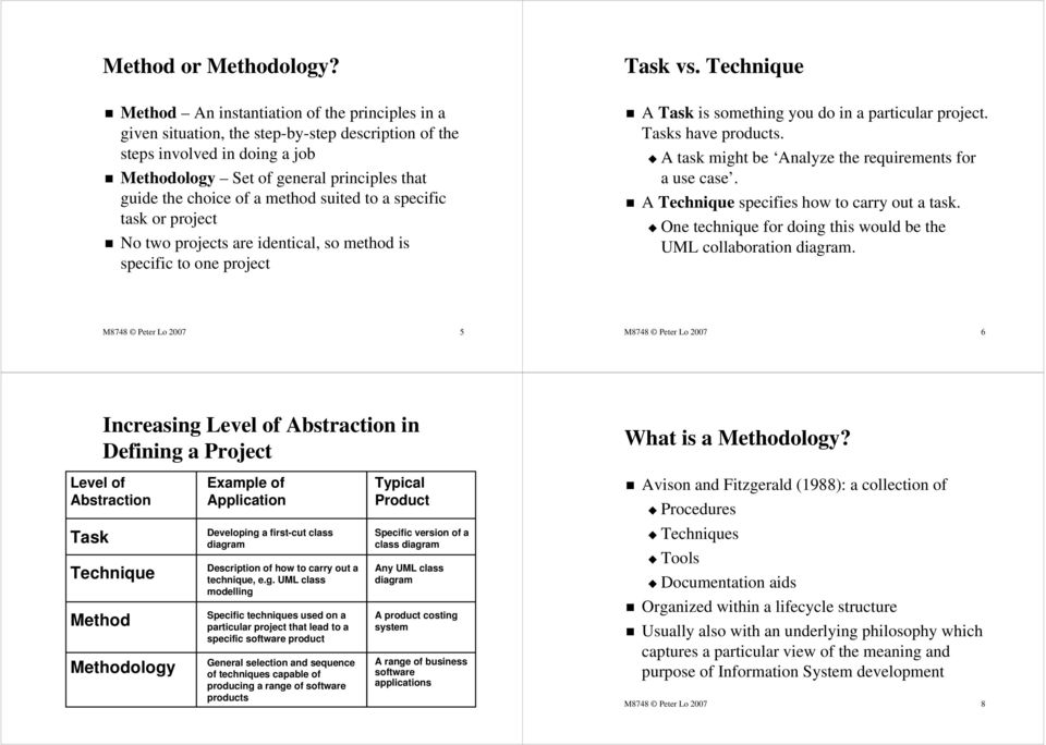 method suited to a specific task or project No two projects are identical, so method is specific to one project Task vs. Technique A Task is something you do in a particular project.