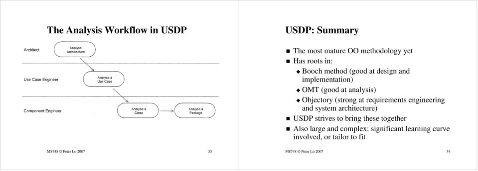 requirements engineering and system architecture) USDP strives to bring these together Also large