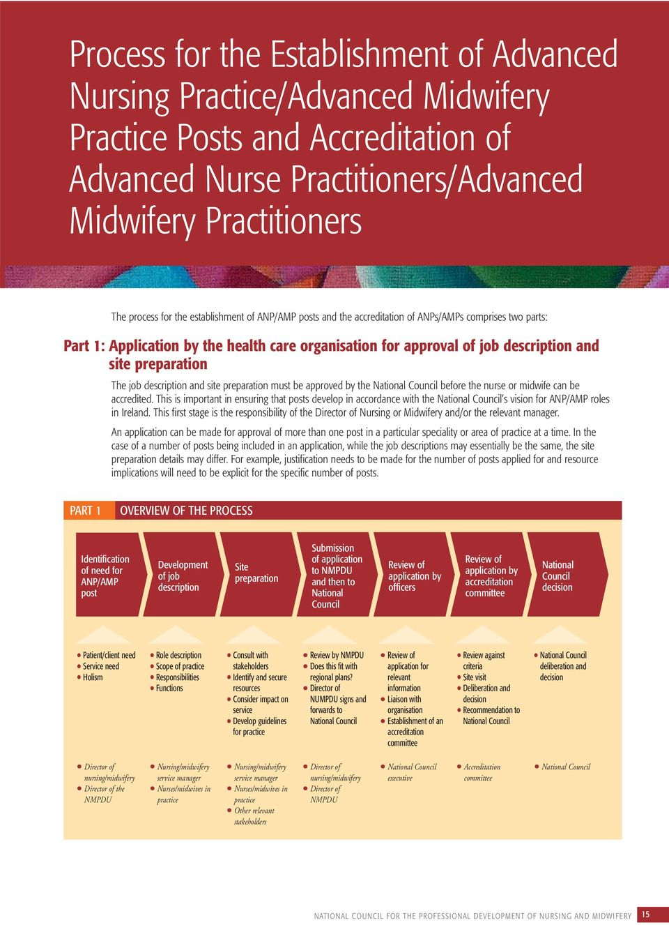 description and site preparation must be approved by the National Council before the nurse or midwife can be accredited.
