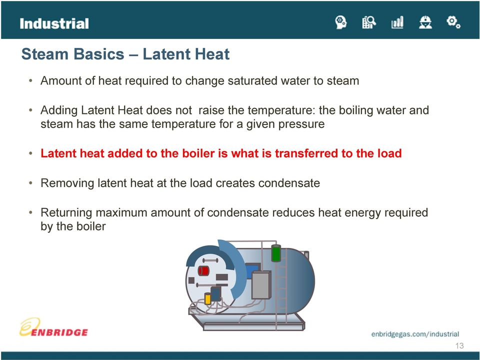 pressure Latent heat added to the boiler is what is transferred to the load Removing latent heat at