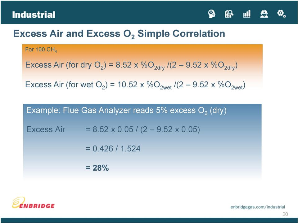 52 x %O 2dry ) Excess Air (for wet O 2 ) = 10.52 x %O 2wet /(2 9.
