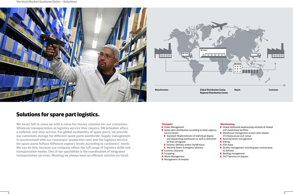 For global availability of spare parts, we provide our customers storage for different spare parts worldwide.