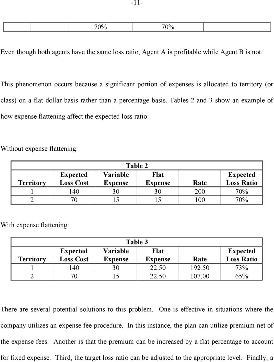 Tables 2 and 3 show an example of how expense flattening affect the expected loss ratio: Without expense flattening: Table 2 Expected Variable Flat Expected Territory Loss Cost Expense Expense Rate