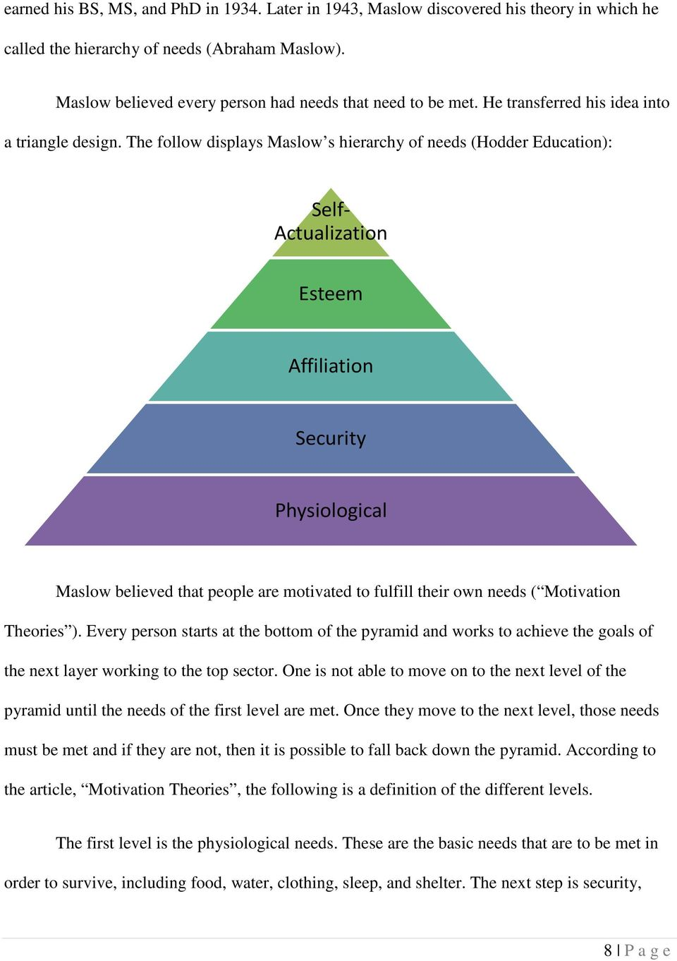 The follow displays Maslow s hierarchy of needs (Hodder Education): Self- Actualization Esteem Affiliation Security Physiological Maslow believed that people are motivated to fulfill their own needs
