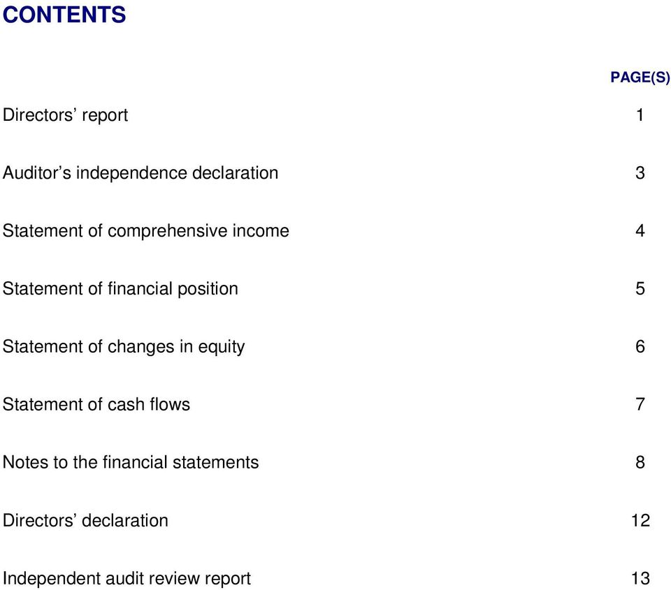Statement of changes in equity 6 Statement of cash flows 7 Notes to the