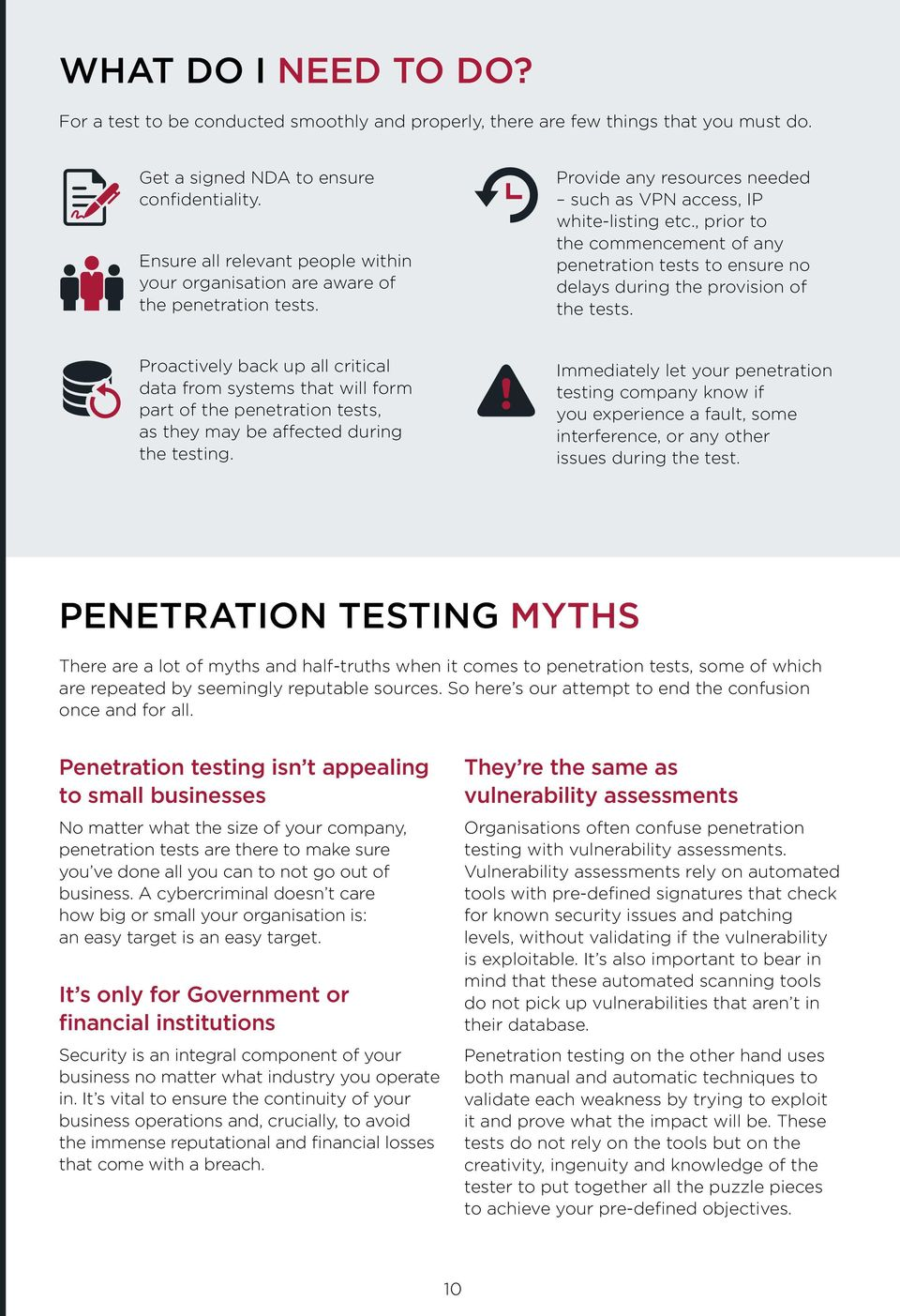 , prior to the commencement of any penetration tests to ensure no delays during the provision of the tests.