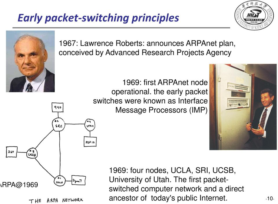 the early packet switches were known as Interface Message Processors (IMP) ARPA@1969 1969: four