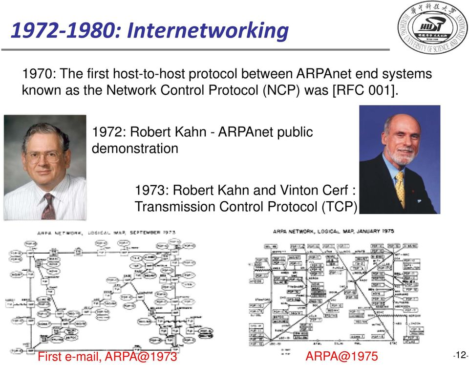 1972: Robert Kahn - ARPAnet public demonstration 1973: Robert Kahn and Vinton