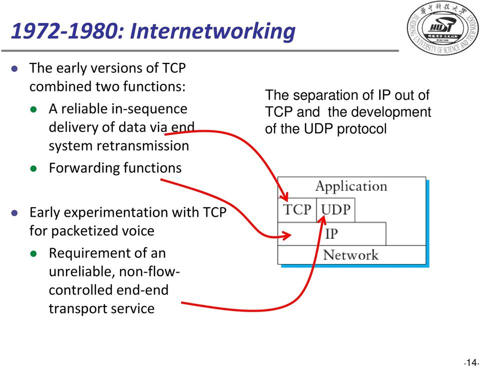 of IP out of TCP and the development of the UDP protocol Early experimentation with TCP for