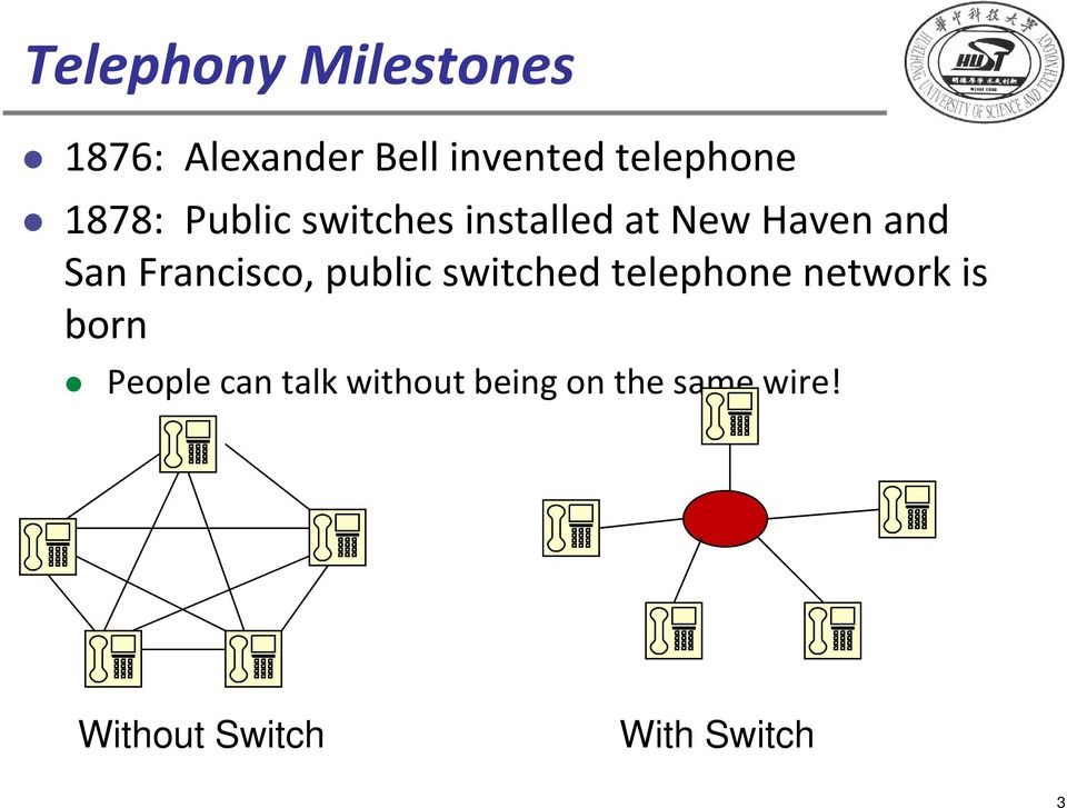 Francisco, public switched telephone network is born People