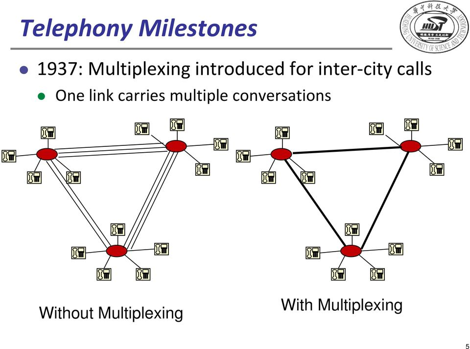 city calls One link carries multiple
