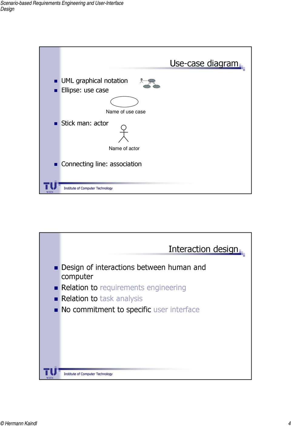interactions between human and computer Relation to requirements engineering