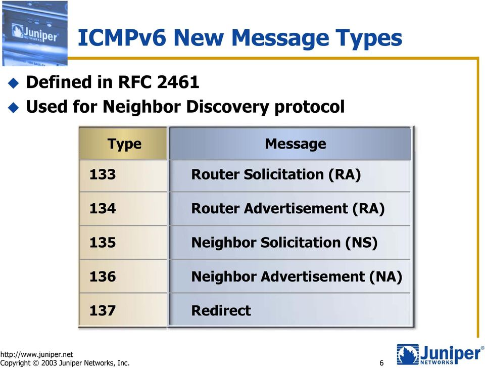 Router Advertisement (RA) 135 Neighbor Solicitation (NS) 136