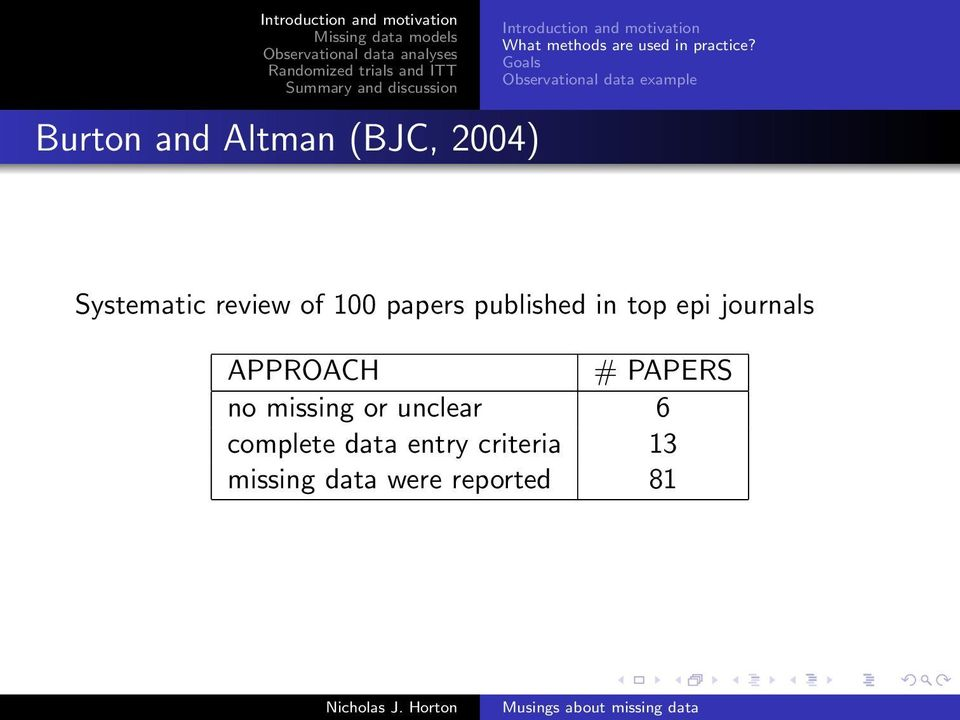 published in top epi journals APPROACH # PAPERS no missing or