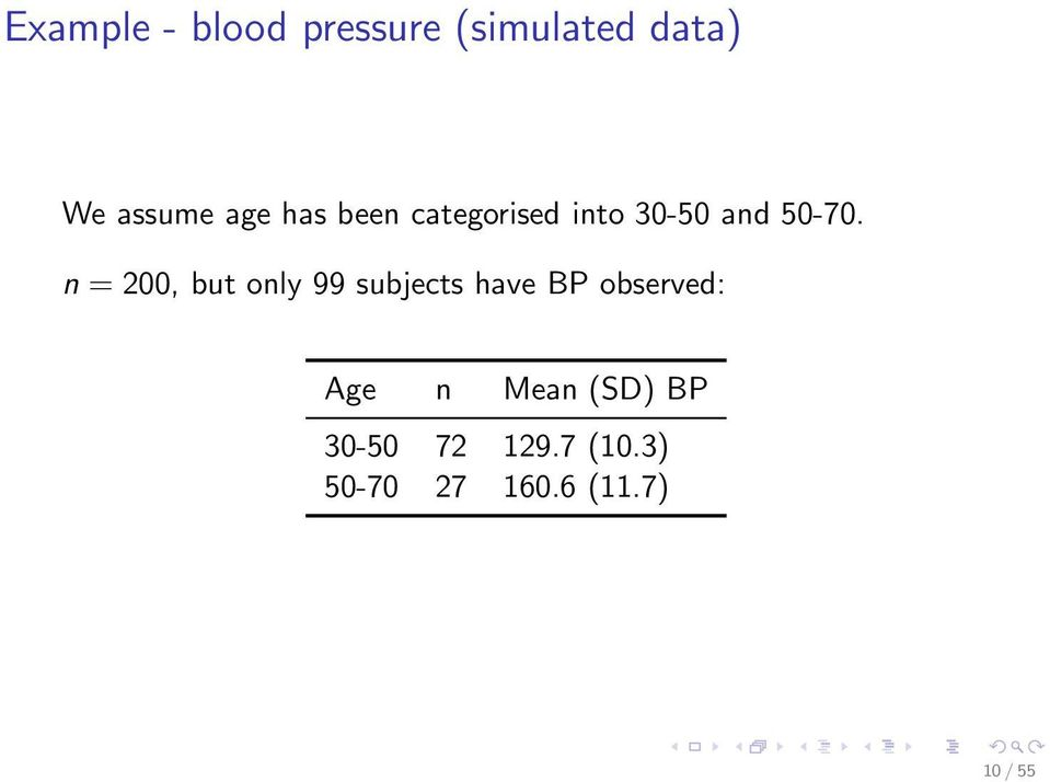 n = 200, but only 99 subjects have BP observed: Age n