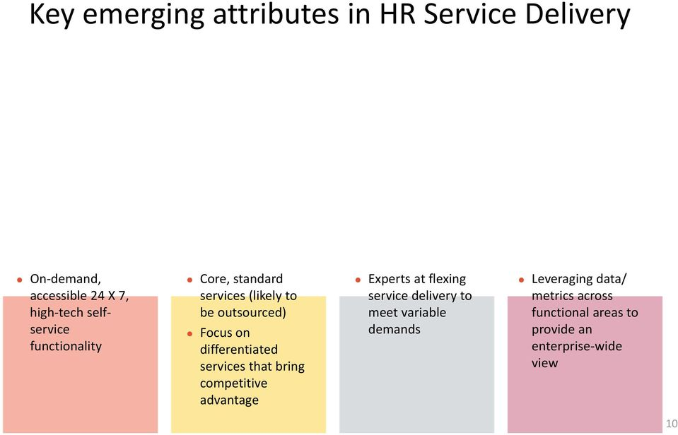 Focus on differentiated services that bring competitive advantage Experts at flexing service delivery to