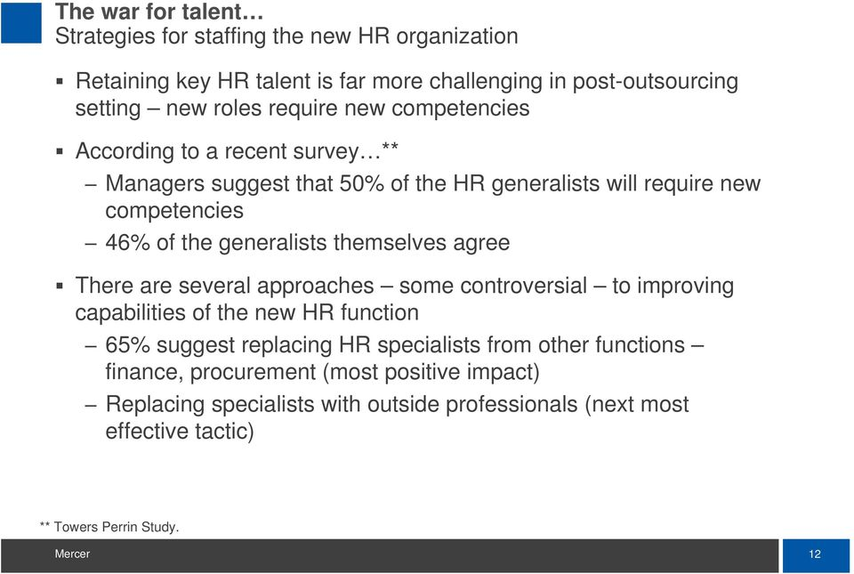themselves agree There are several approaches some controversial to improving capabilities of the new HR function 65% suggest replacing HR specialists from