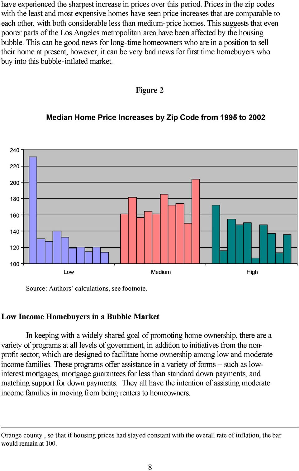 This suggests that even poorer parts of the Los Angeles metropolitan area have been affected by the housing bubble.