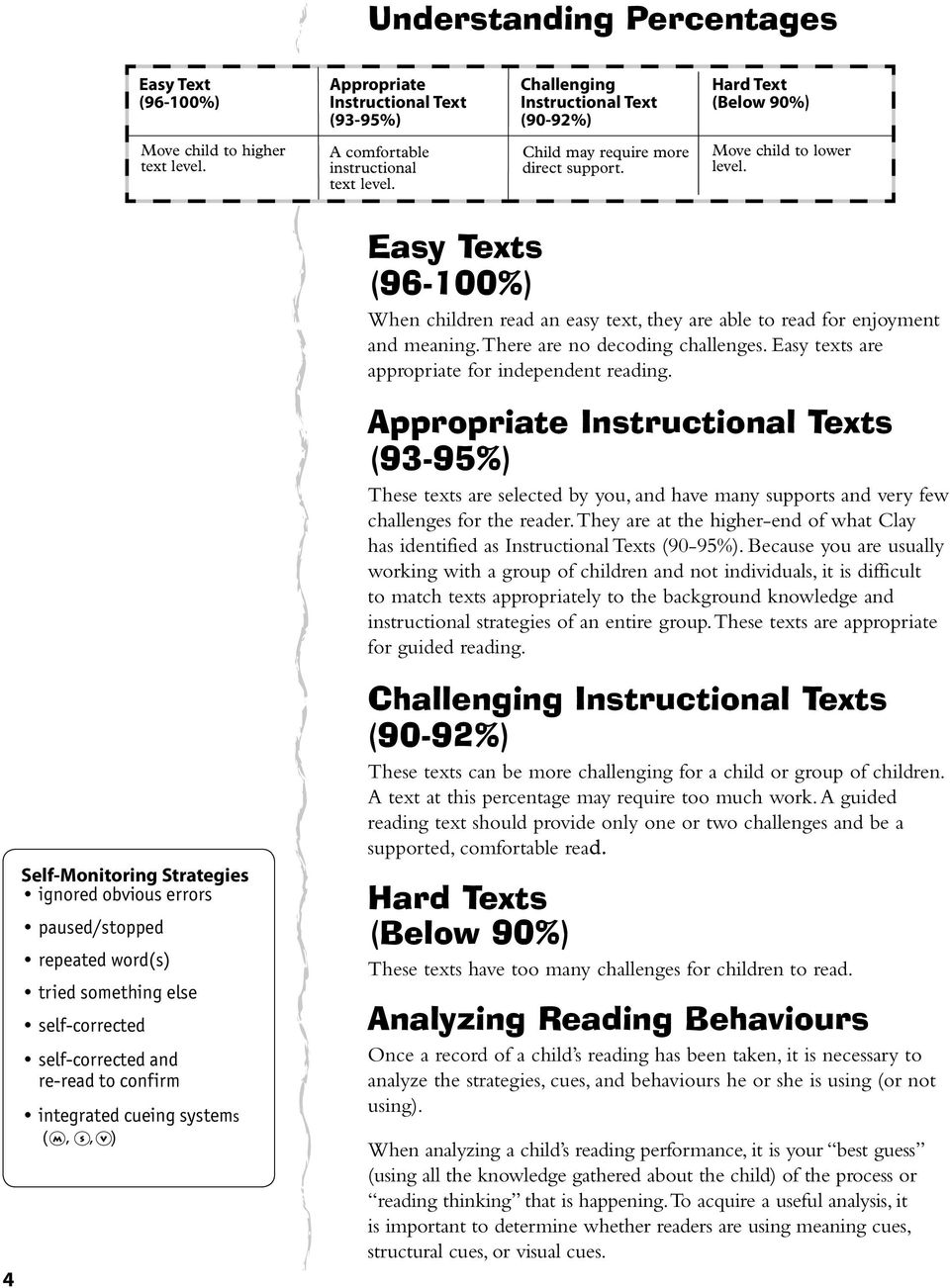 Easy Texts (96-100%) When children read an easy text, they are able to read for enjoyment and meaning. There are no decoding challenges. Easy texts are appropriate for independent reading.