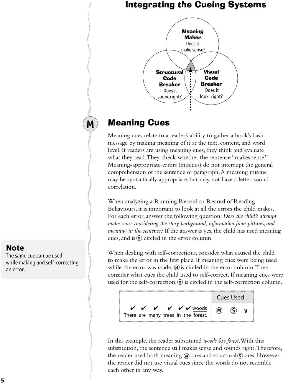 If readers are using meaning cues, they think and evaluate what they read. They check whether the sentence makes sense.