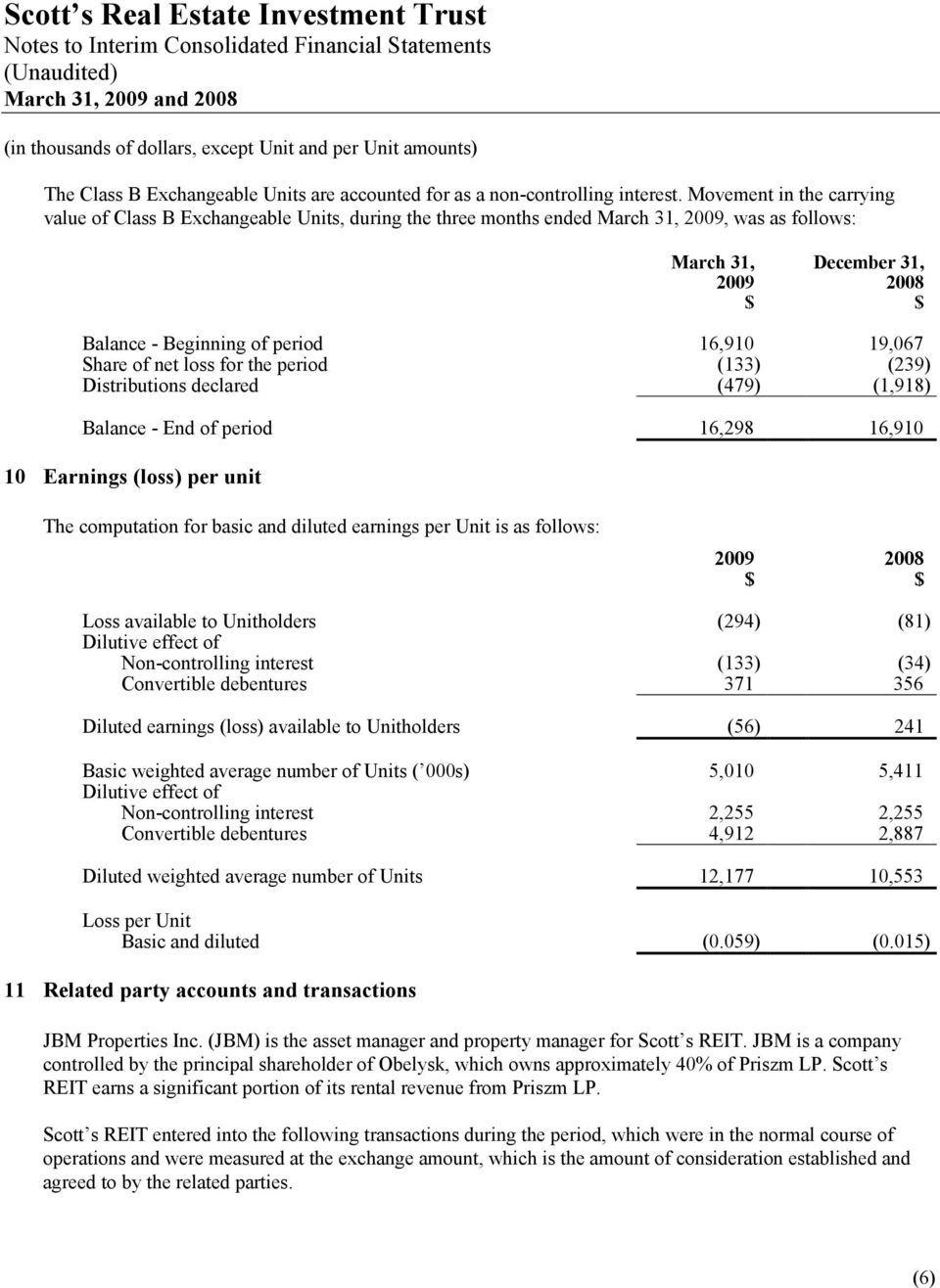 loss for the period (133) (239) Distributions declared (479) (1,918) Balance - End of period 16,298 16,910 10 Earnings (loss) per unit The computation for basic and diluted earnings per Unit is as