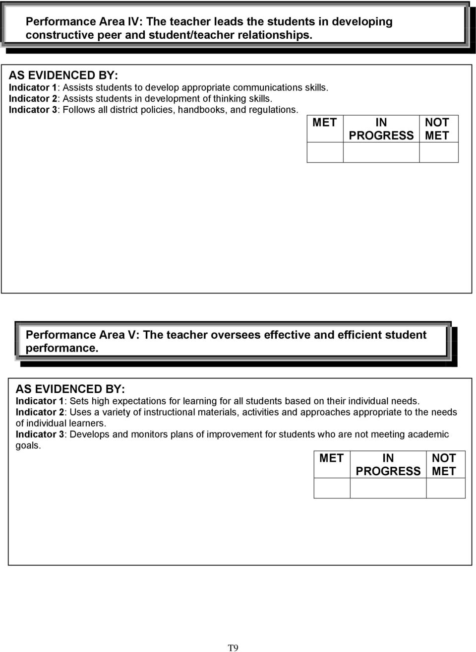 Indicator 3: Follows all district policies, handbooks, and regulations. IN Performance Area V: The teacher oversees effective and efficient student performance.