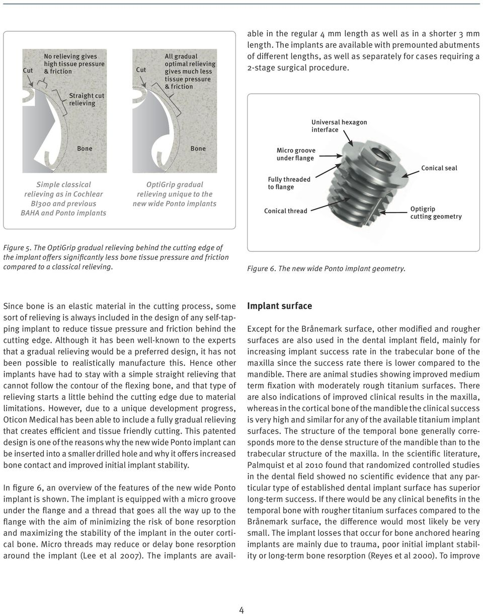 Universal hexagon interface Bone Bone Micro groove under flange Conical seal Simple classical relieving as in Cochlear BI300 and previous BAHA and Ponto implants OptiGrip gradual relieving unique to