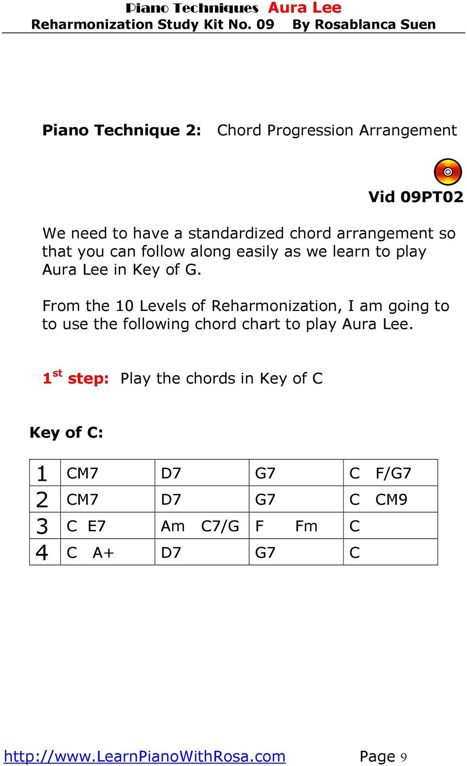 From the 10 Levels of Reharmonization, I am going to to use the following chord chart to play Aura Lee.