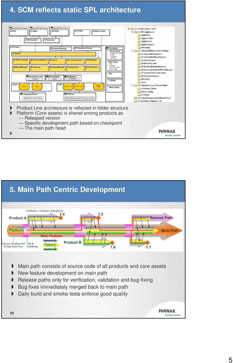 Main Path Centric Development Main path consists of source code of all products and core assets New feature development on main path