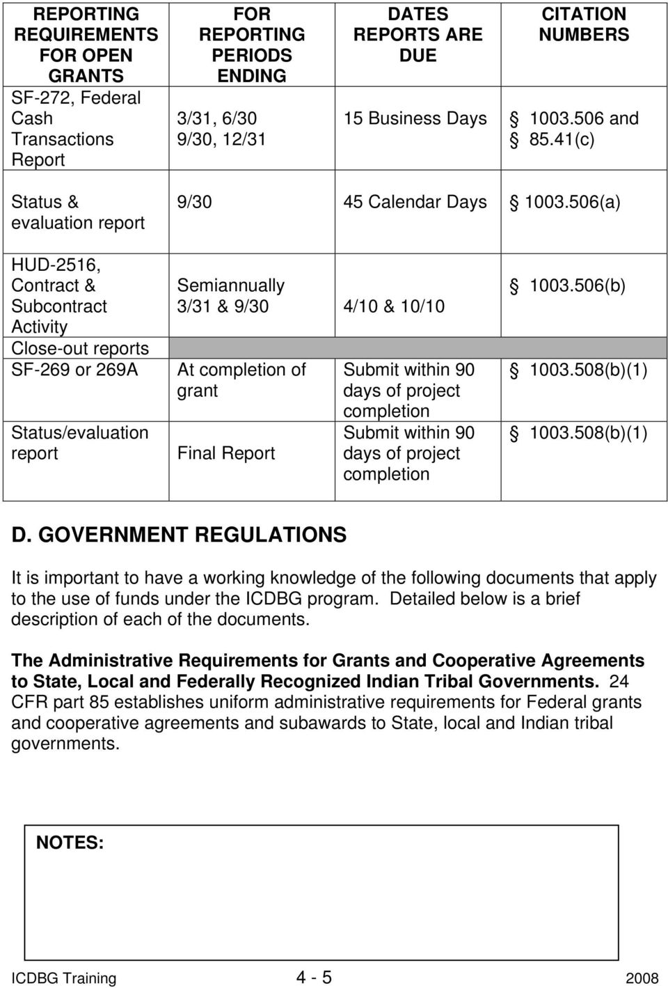 506(a) HUD-2516, Contract & Subcontract Activity Close-out reports SF-269 or 269A Status/evaluation report Semiannually 3/31 & 9/30 4/10 & 10/10 At completion of grant Final Report Submit within 90