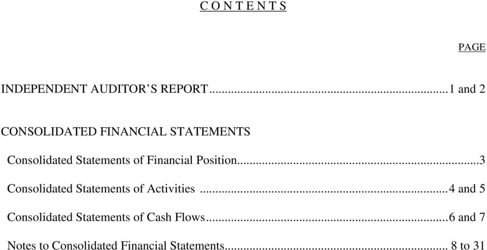 Financial Position...3 Consolidated Statements of Activities.