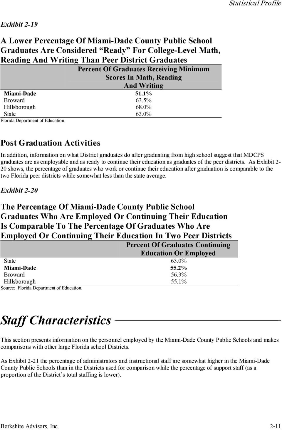 Post Graduation Activities In addition, information on what District graduates do after graduating from high school suggest that MDCPS graduates are as employable and as ready to continue their
