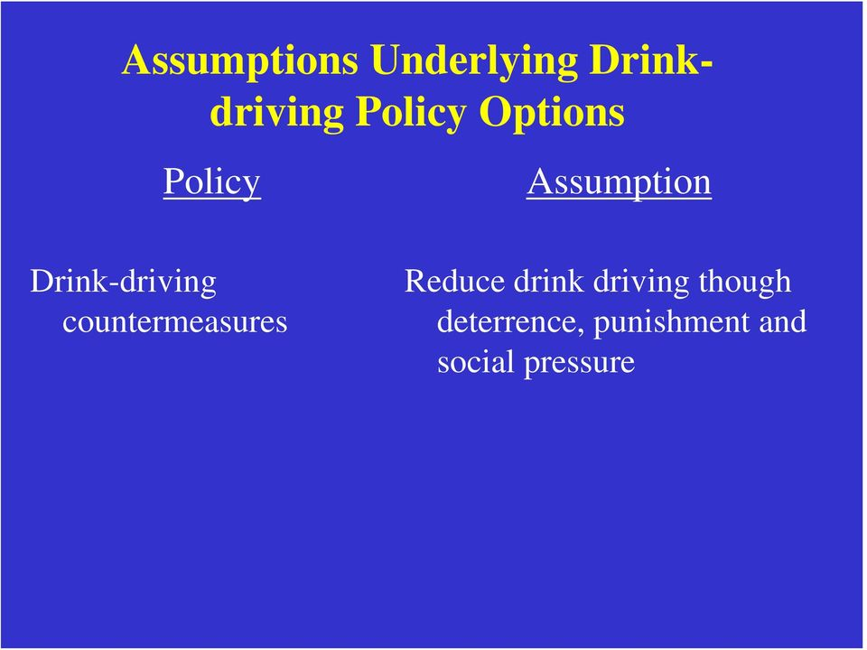 countermeasures Reduce drink driving