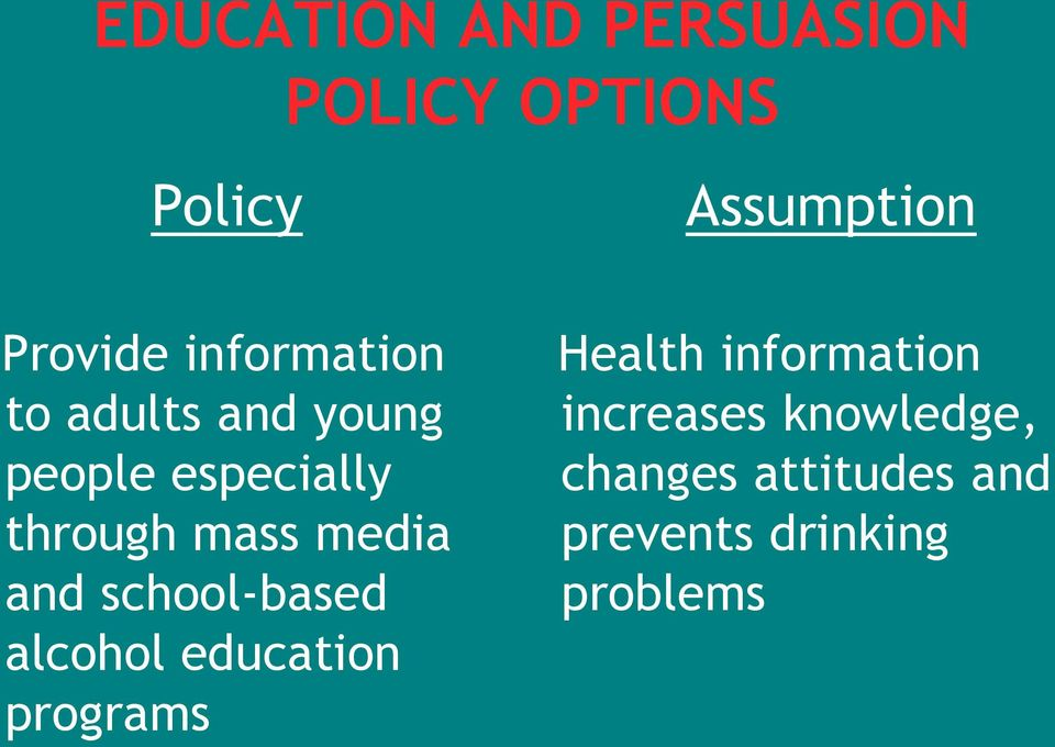 media and school-based alcohol education programs Health