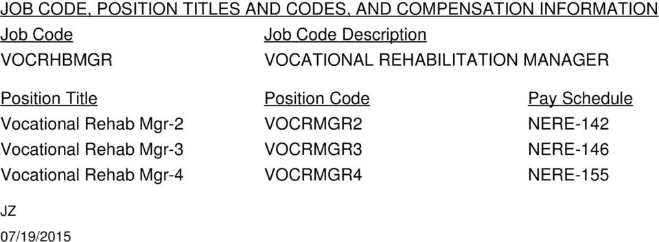 Position Code Pay Schedule Vocational Rehab Mgr-2 VOCRMGR2 NERE-142 Vocational