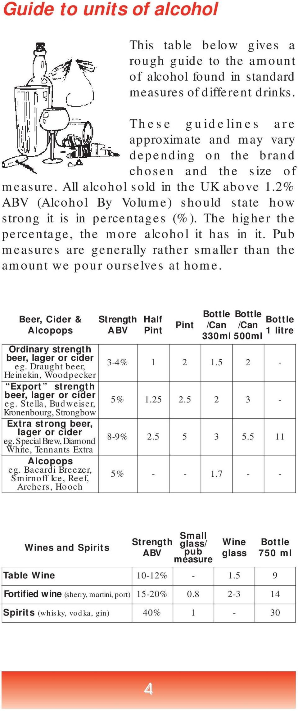 2% ABV (Alcohol By Volume) should state how strong it is in percentages (%). The higher the percentage, the more alcohol it has in it.