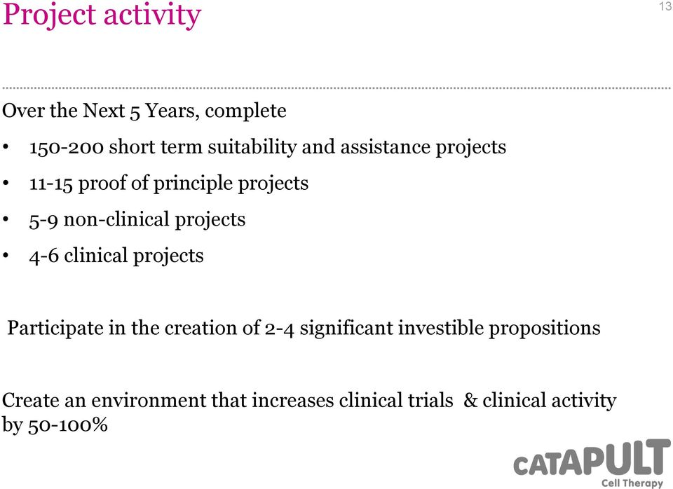 4-6 clinical projects Participate in the creation of 2-4 significant investible