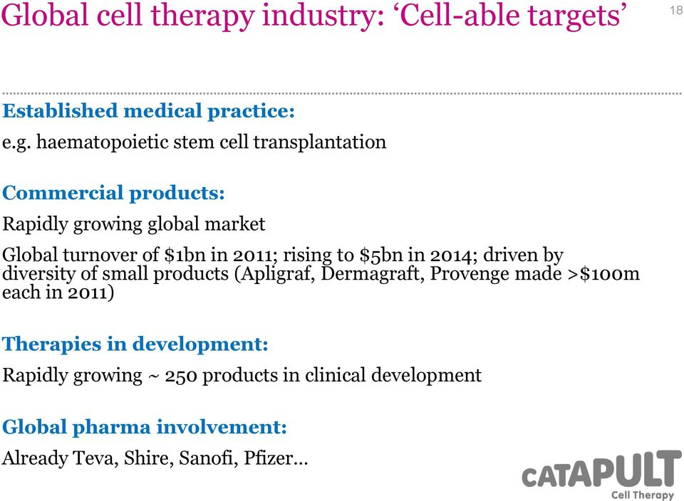 haematopoietic stem cell transplantation Commercial products: Rapidly growing global market Global turnover of $1bn in