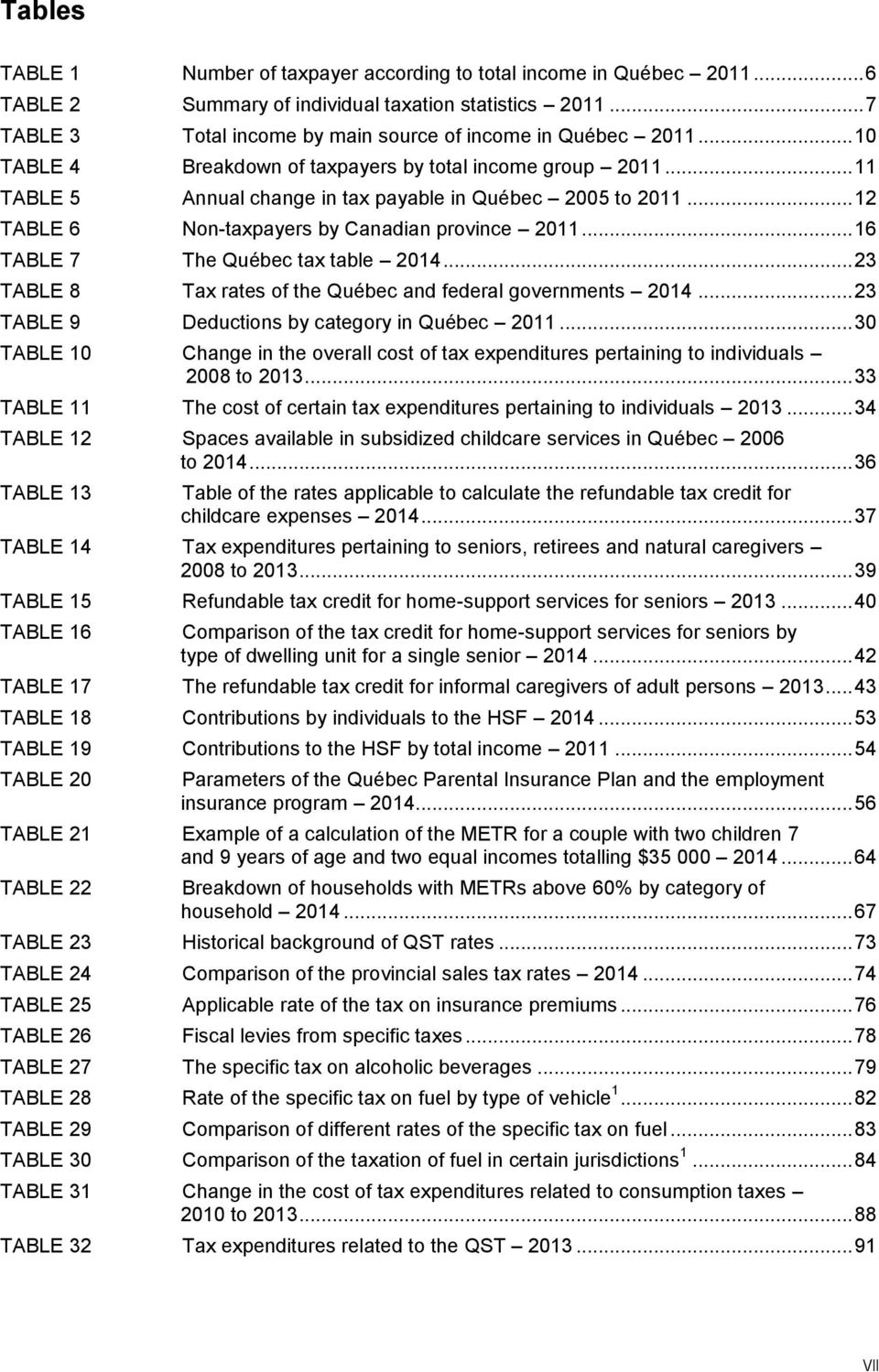 .. 16 TABLE 7 The Québec tax table 2014... 23 TABLE 8 Tax rates of the Québec and federal governments 2014... 23 TABLE 9 Deductions by category in Québec 2011.
