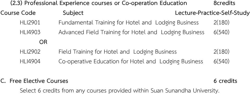 Field Training for Hotel and Lodging Business 2(180) HLI4904 Co-operative Education for Hotel and Lodging