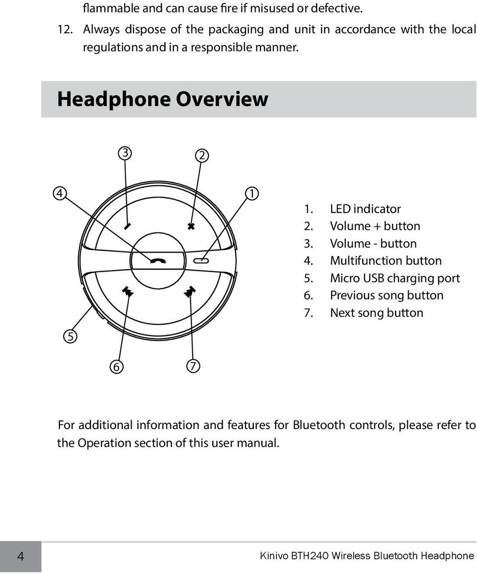 Headphone Overview 1. LED indicator 2. Volume + button 3. Volume - button 4. Multifunction button 5.