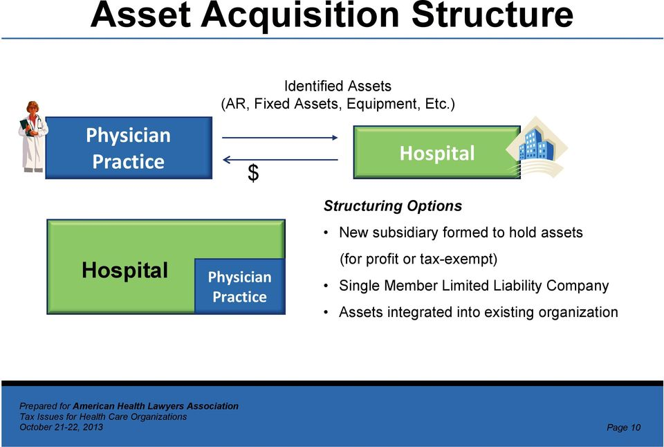 ) $ Hospital Hospital Physician Practice Structuring Options New subsidiary