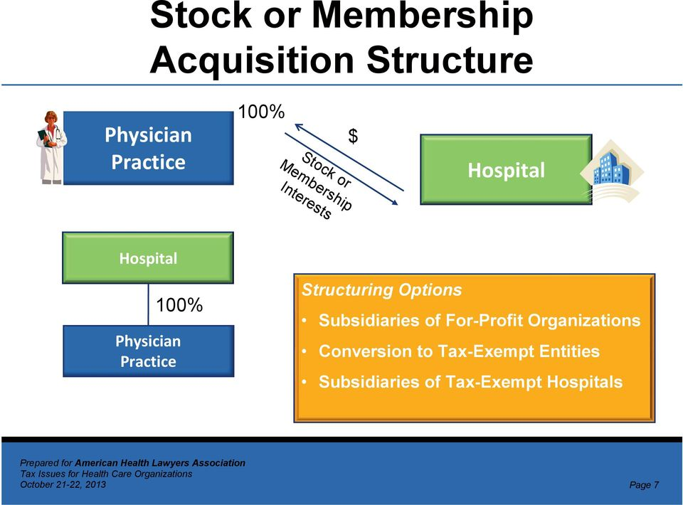 Practice Structuring Options Subsidiaries of For-Profit Organizations