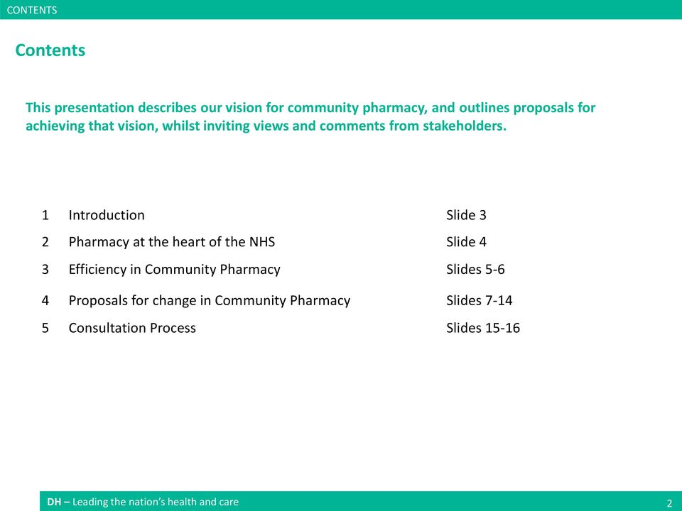 1 Introduction Slide 3 2 Pharmacy at the heart of the NHS Slide 4 3 Efficiency in Community Pharmacy Slides