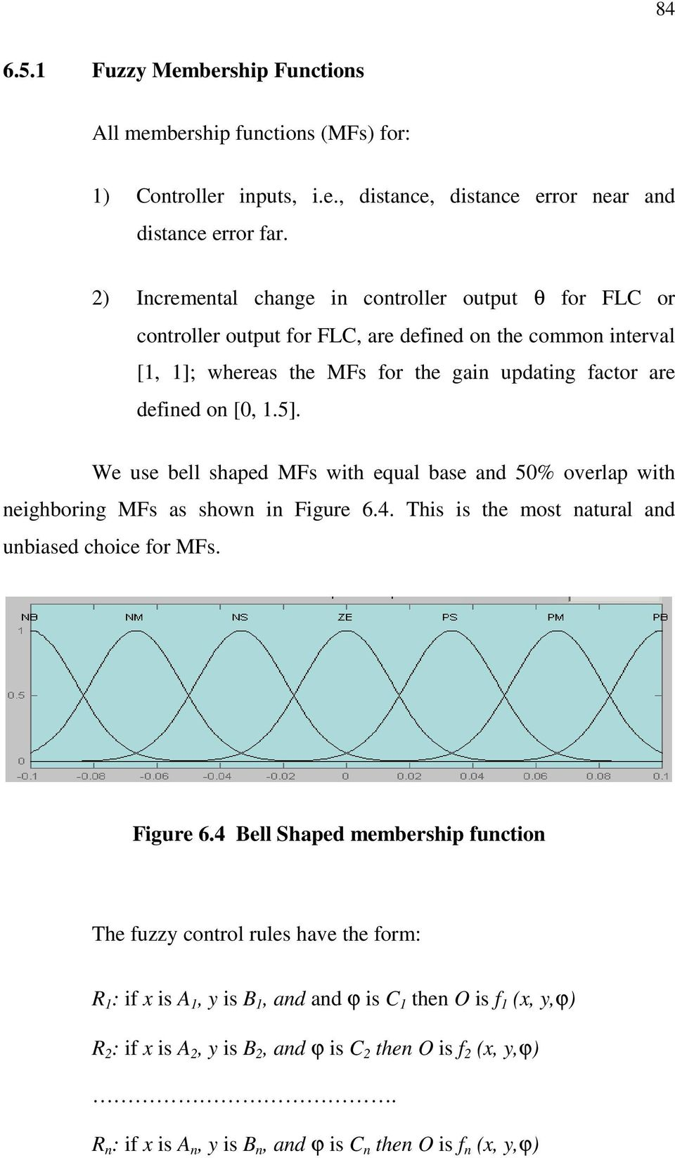 We use bell shaped MFs with equal base and 50% overlap with neighboring MFs as shown in Figure 6.