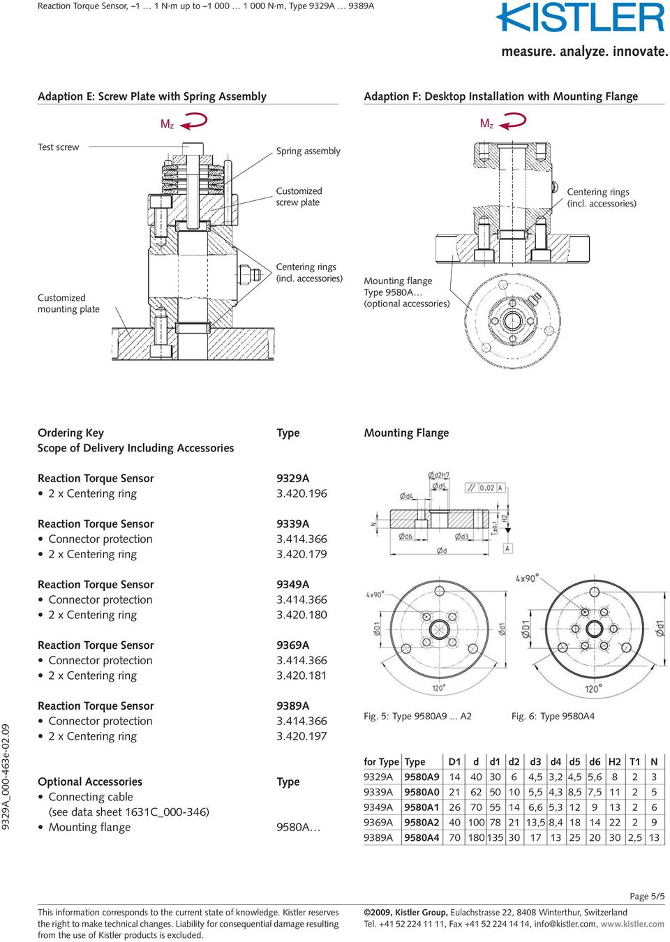 420.180 9369A 2 x Centering ring 3.420.181 9389A 2 x Centering ring 3.420.197 Optional Accessories Connecting cable (see data sheet 1631C_000-346) Mounting flange Type 9580A Fig. 5: Type 9580A9.