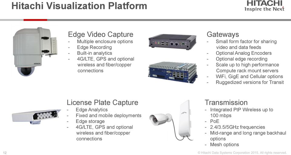 servers - WiFi, GigE and Cellular options - Ruggedized versions for Transit License Plate Capture - Edge Analytics - Fixed and mobile deployments - Edge storage - 4G/LTE, GPS and