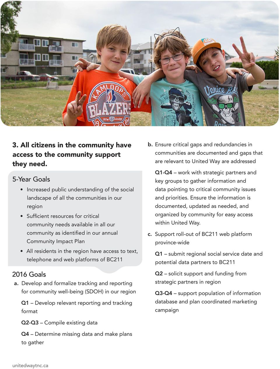 annual Community Impact Plan All residents in the region have access to text, telephone and web platforms of BC211 a.
