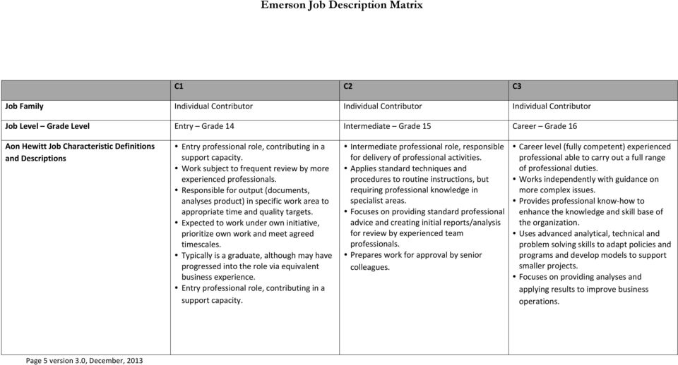 Emerson Job Description Matrix - PDF